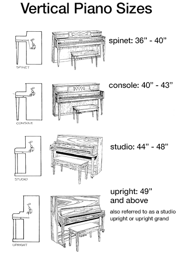 Upright pianos west michigan piano for Piano upright dimensions
